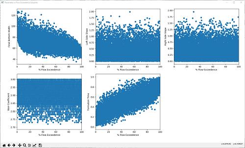 SimRAS, a Multipurpose HEC-RAS Simulation Tool | WEST