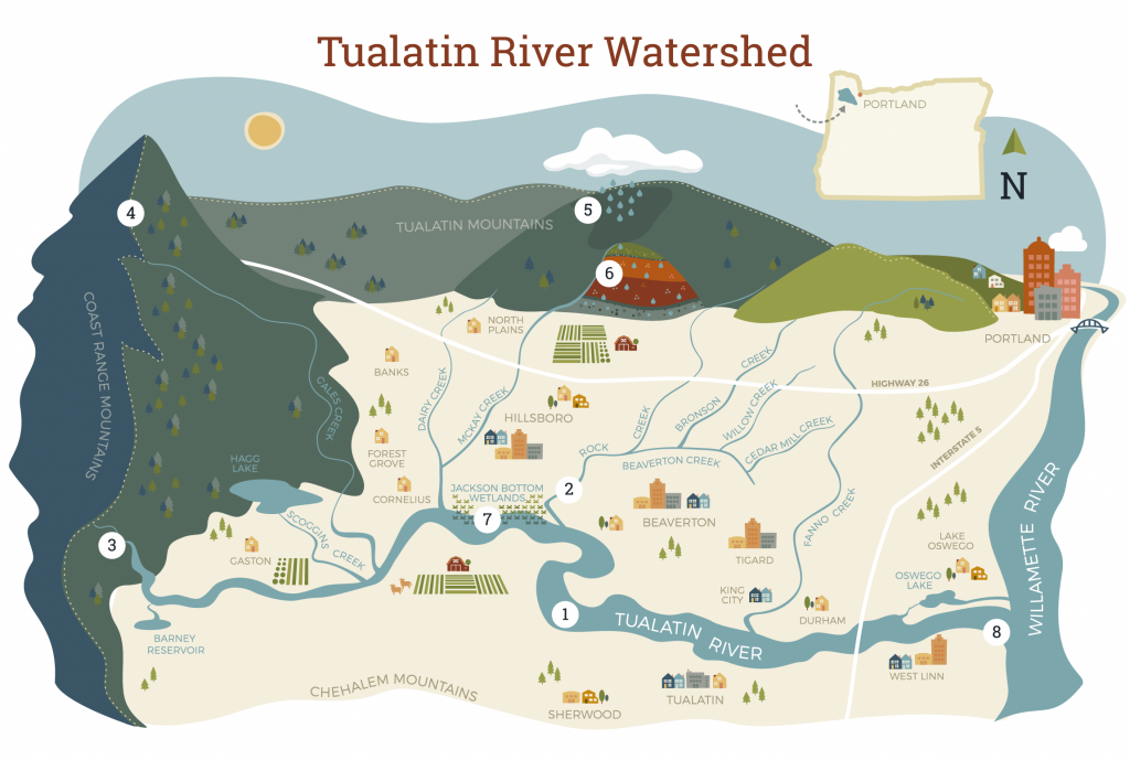 Tualatin watershed using moss for green infrastructure